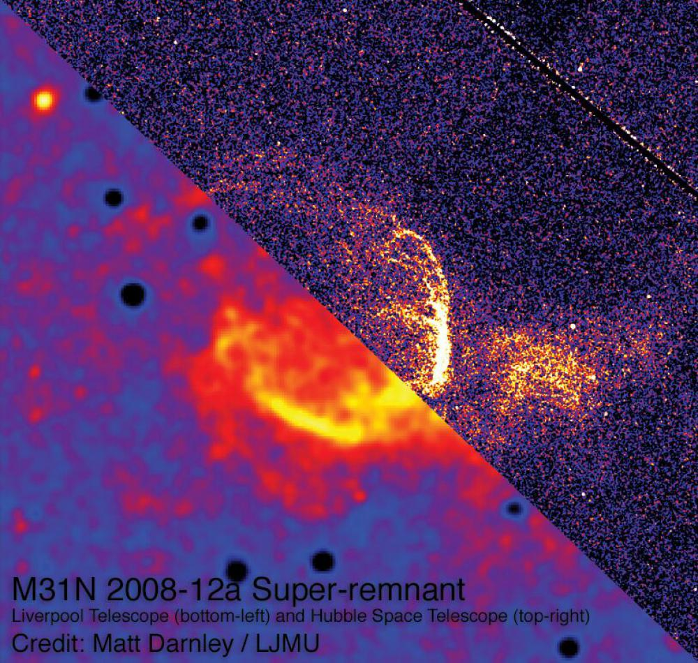 surrounding super-remnant